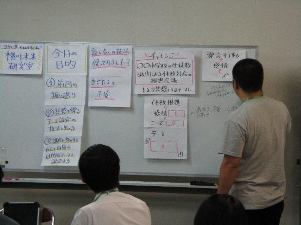 -横川未来研究室3-